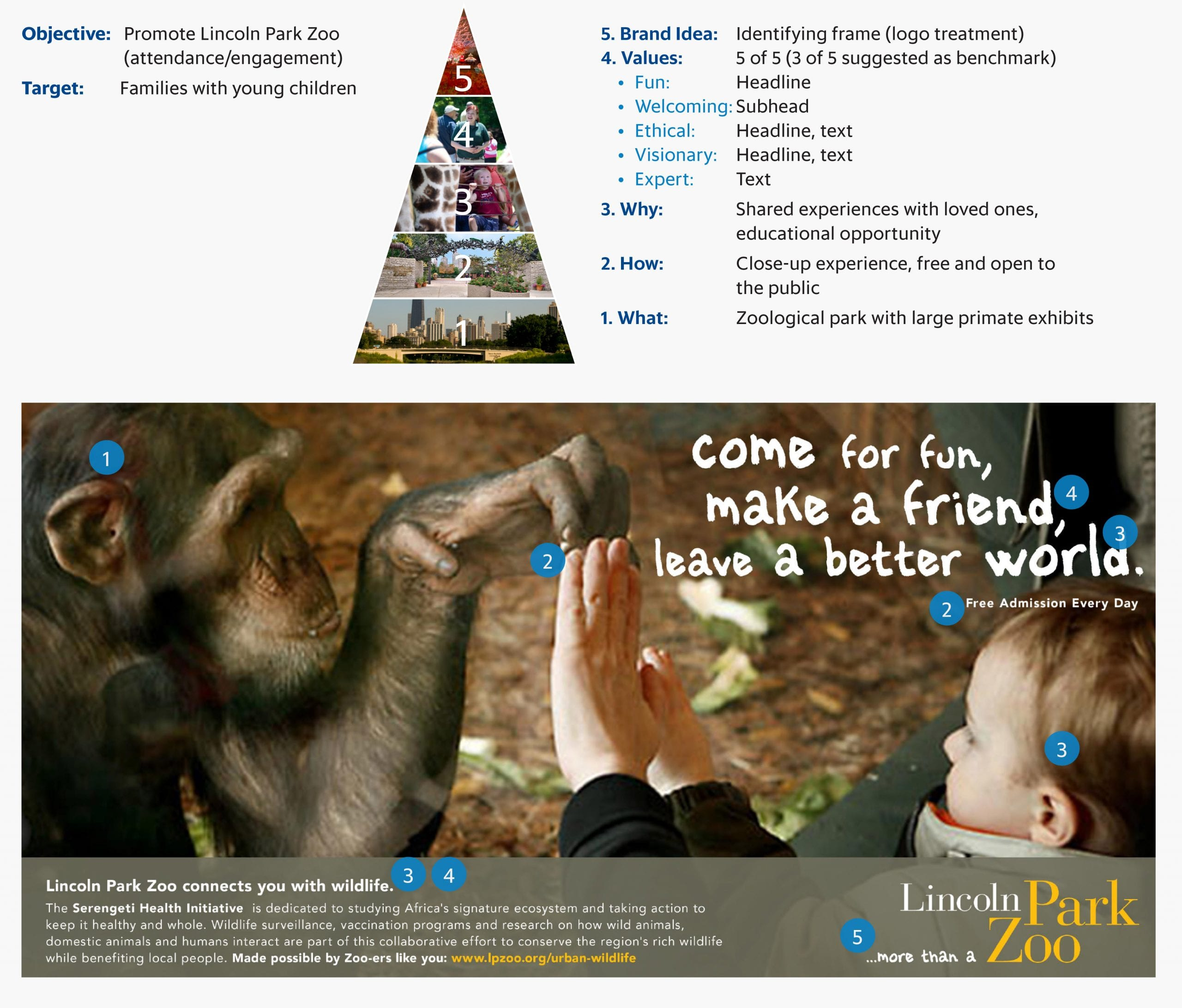 http://Lincoln%20Park%20Zoo%20nonprofit%20advertising
